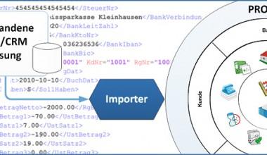 Proffix FiBu-Importer